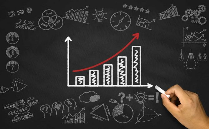 regi-sales-abc-analysis